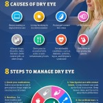 How to Improve Eyesight Naturally tips to prevent vision loss