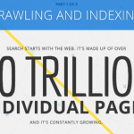 how to make Google crawl more frequently on your website