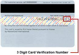 CVV number in card