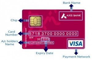Debit card details