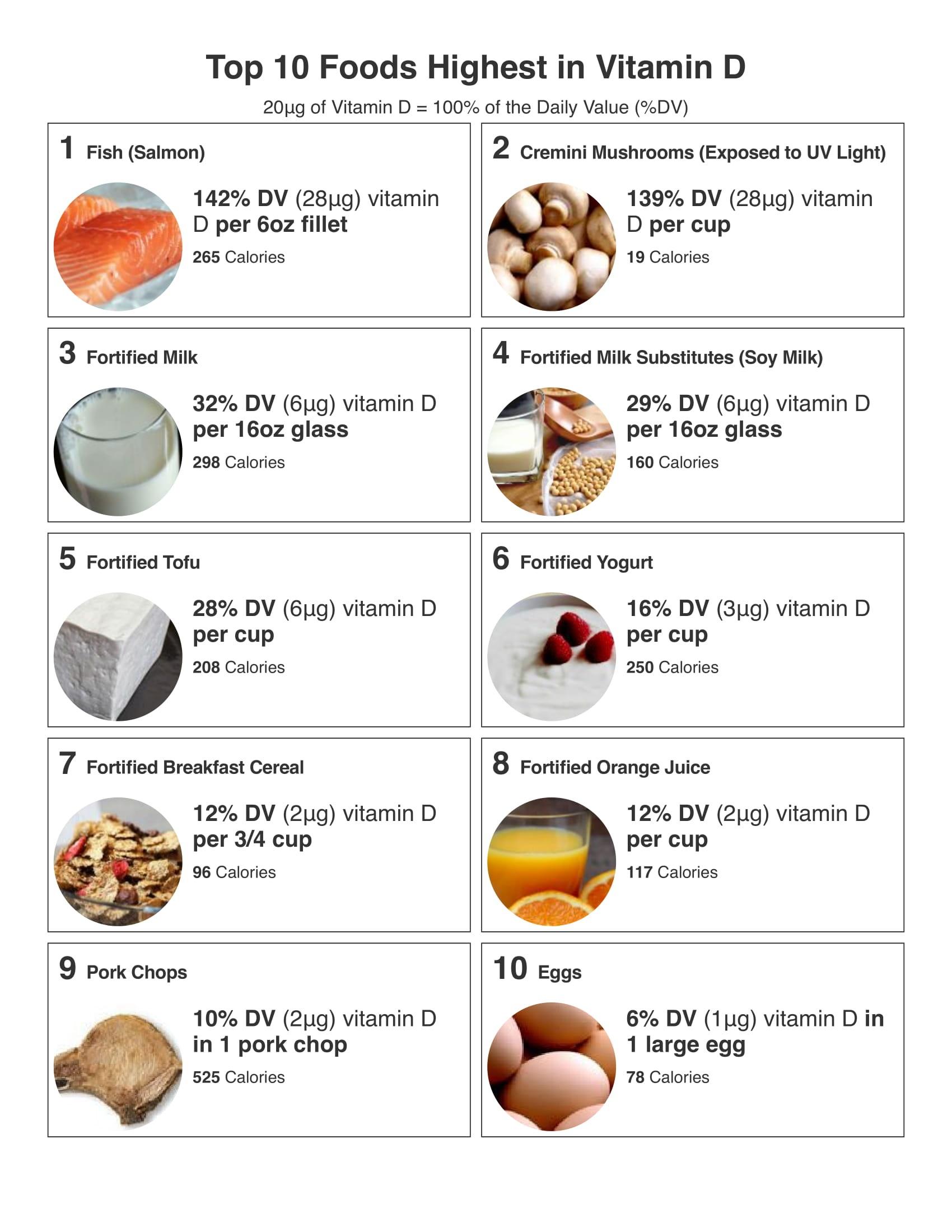 vitamin-d-foods-printable