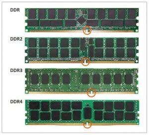 DDR3 vs DDR4 vs ddr5 dim size