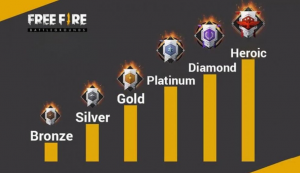 Free fire ranking system