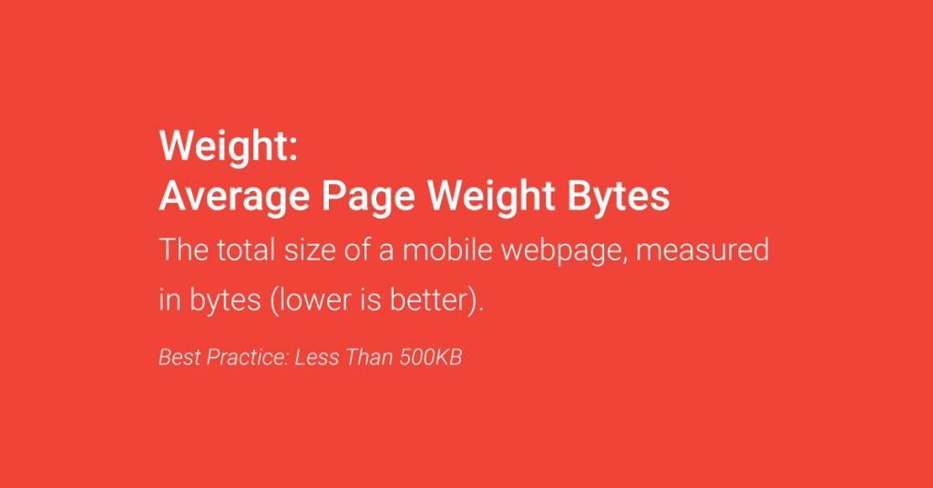 Weight-Average-Page-Weight-Bytes-Cover_1