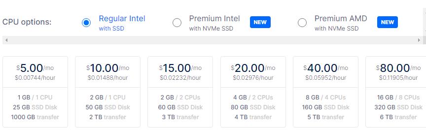 Digital ocean pricing with ssd