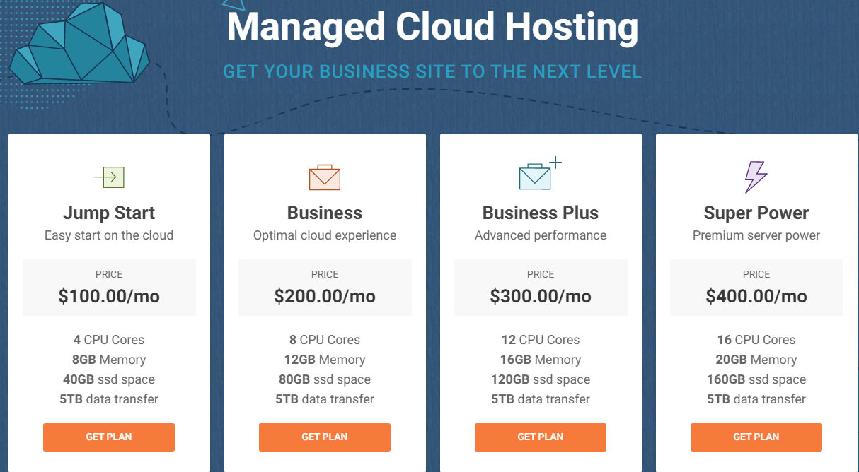 siteground managed cloud hosting