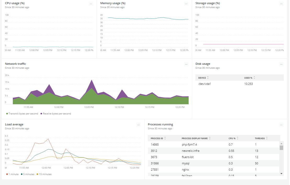 new relic infrastructure agent monitoring metrics